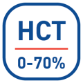 Wide hematorit range (10-70% for β-ketone testing).