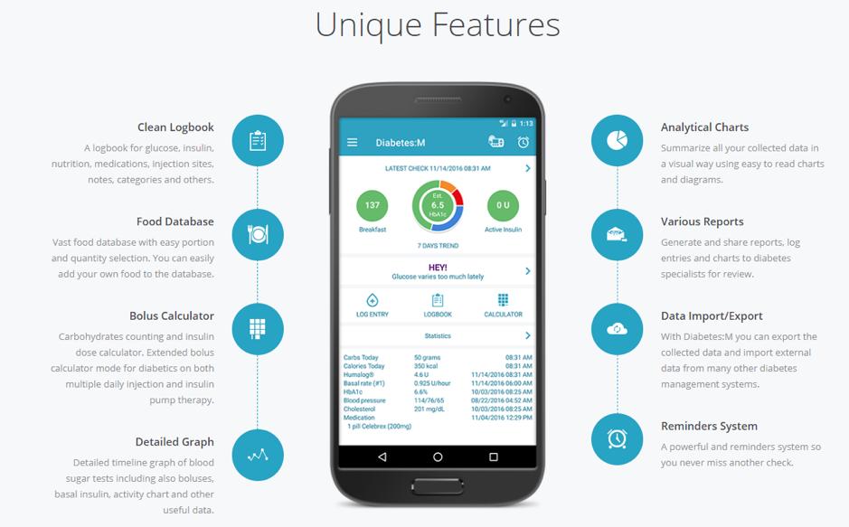 Application | Nipro 4SURE